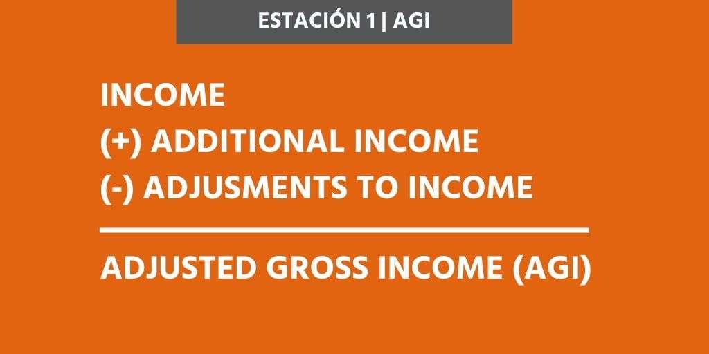 cómo se calcula el federal income tax