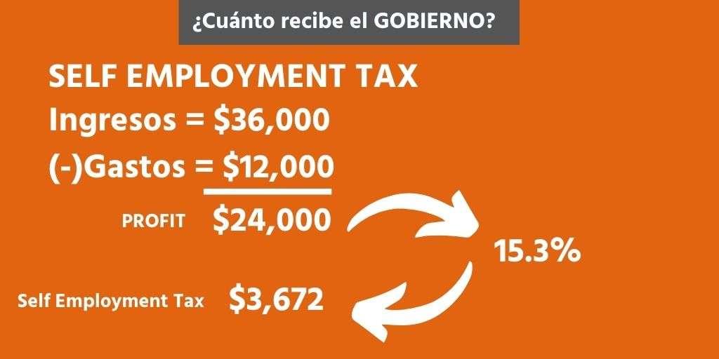 cómo calcular el self employment tax